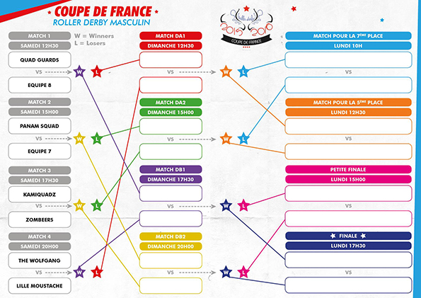 planning_coupe_france_roller_derby_hommes_toulouse_2016